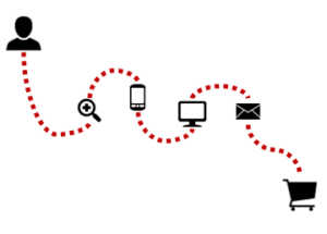 Cross-Device-Tracking-How-Customers-Truly-Interact-With-Brands
